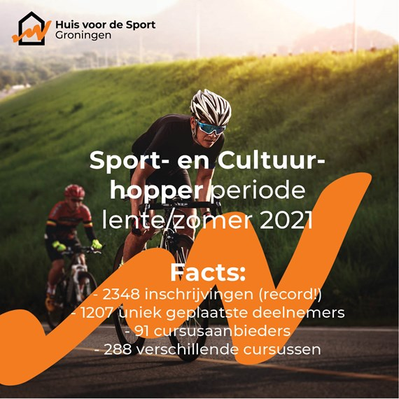 Facts Sporthopper lente zomer 2021